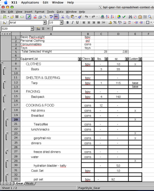 2005 Backpacking Light Trip Planning Spreadsheet Contest Entries - 5