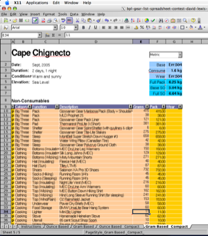 2005 Backpacking Light Trip Planning Spreadsheet Contest Entries - 6