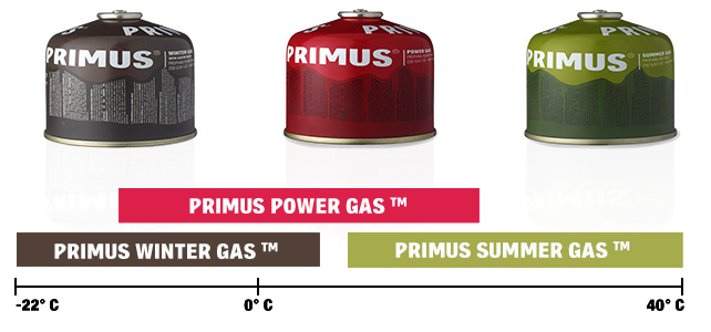 Primus Winter Gas Review - Backpacking Light
