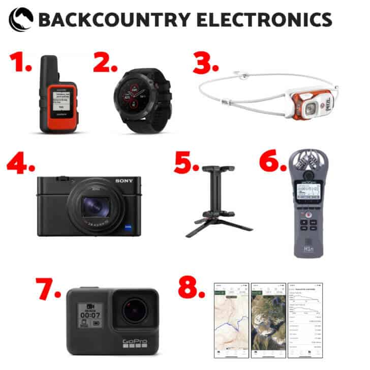 BACKCOUNTRY ELECTRONICS