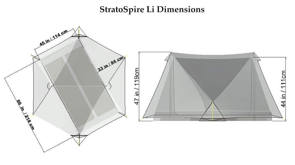 ssli dimensions 2
