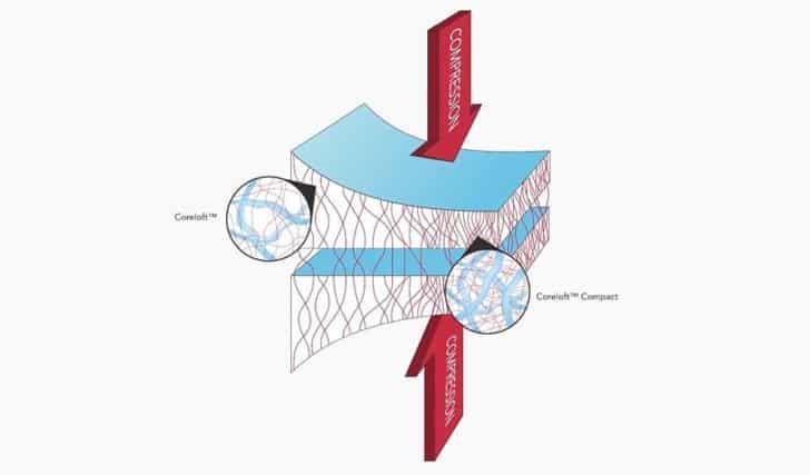andrew marshall proton hoody 4