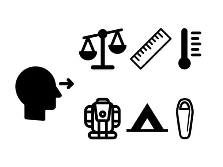 Backpacking product standards: Introduction Icons