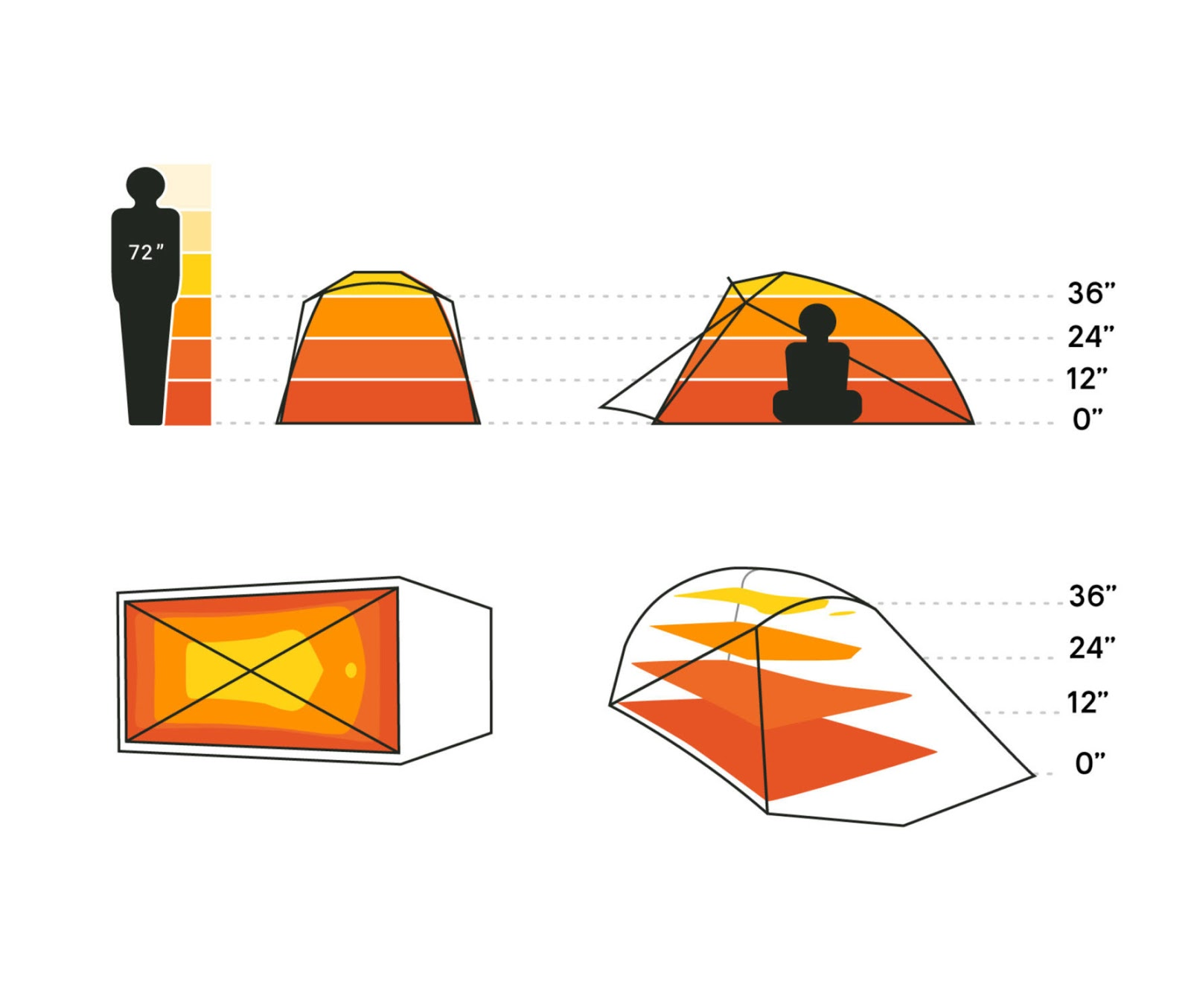illustration showing the geometric configuration of the nemo kunai 2p tent