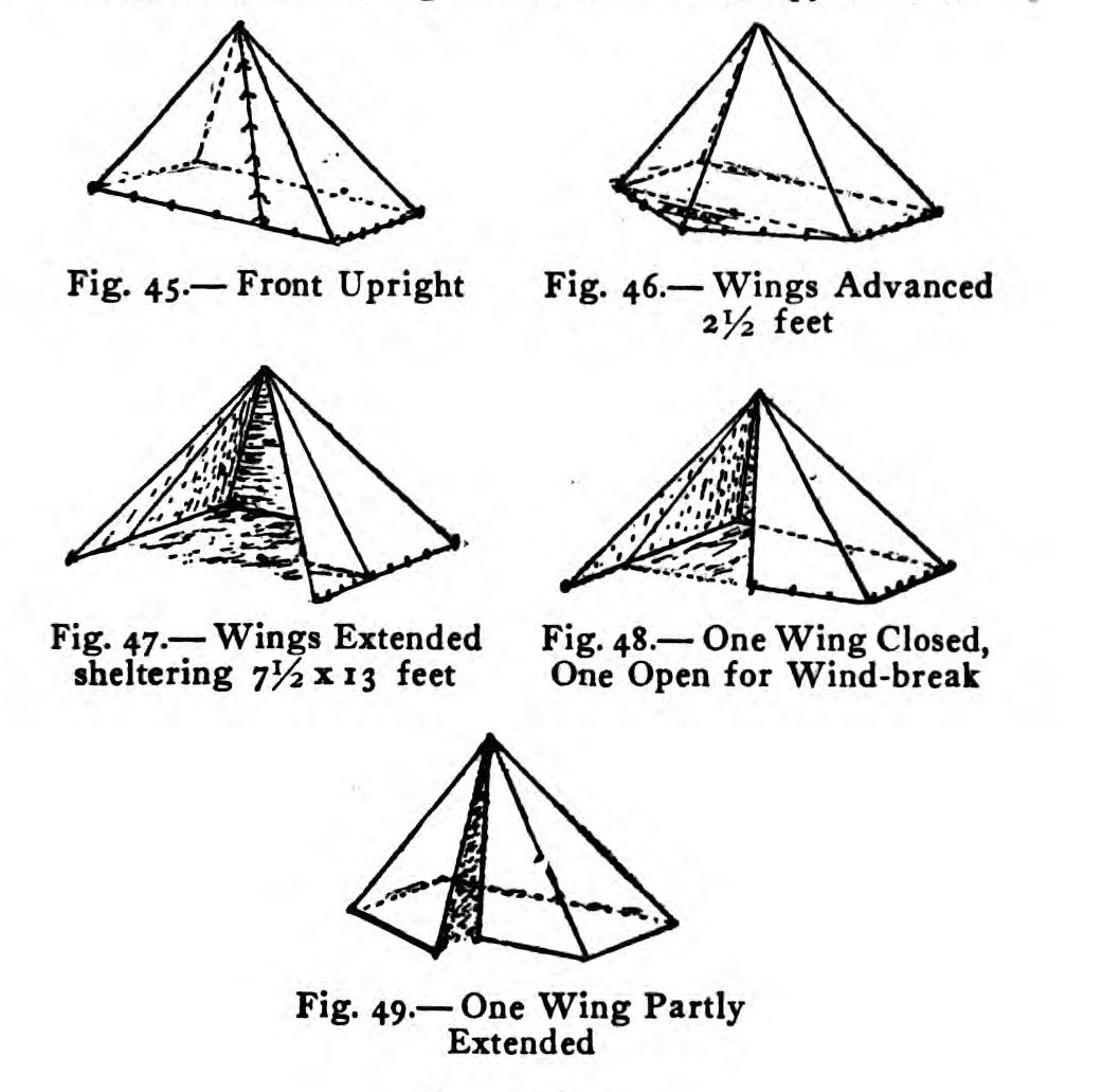 illustration of old tarp tent pitch options