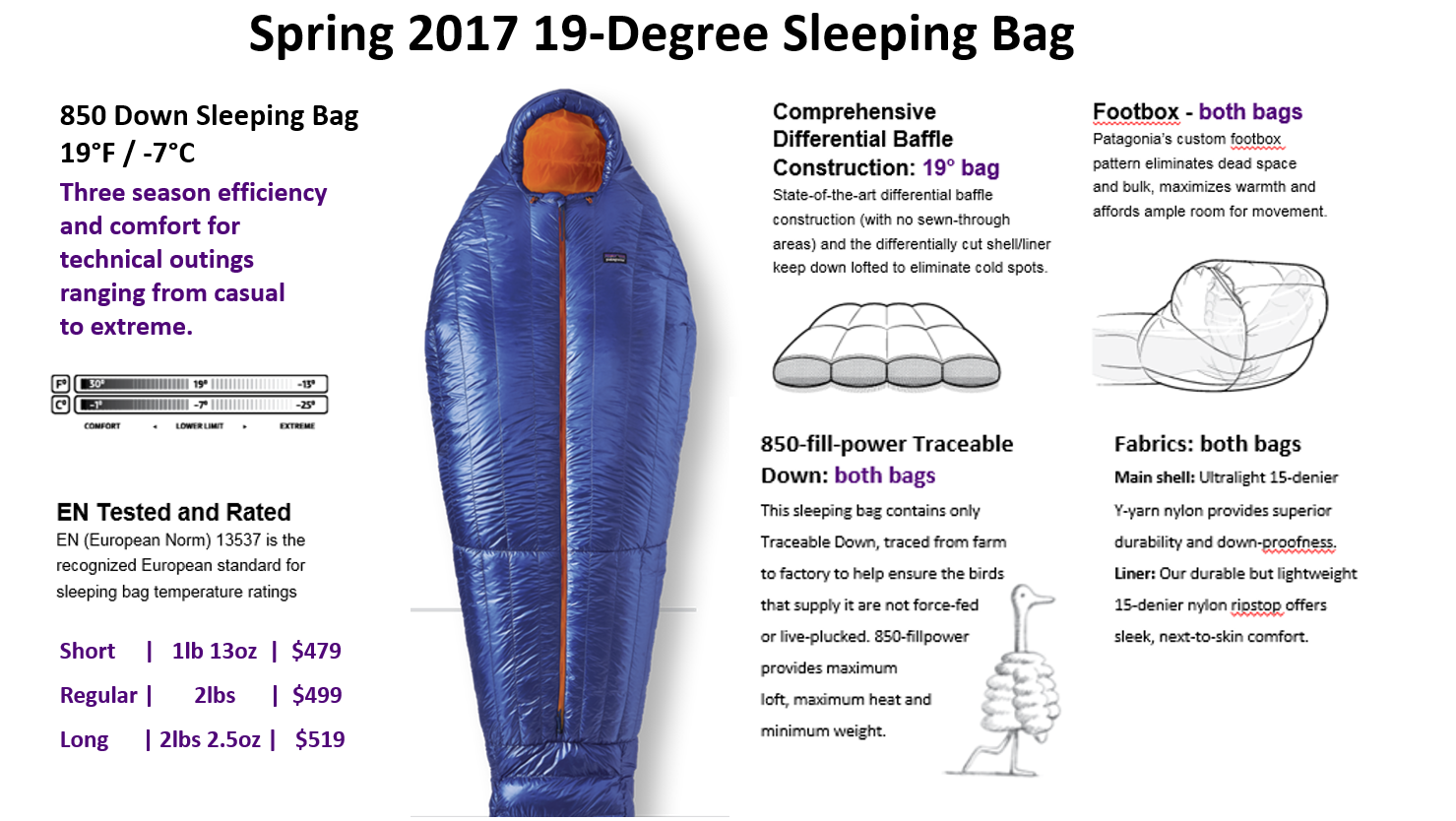 70065 Hybrid Sleeping Bag Short 850 Goose 254 70070 Regular 281 70075 Long 308